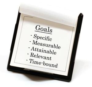 Definition SMARTer Ziele