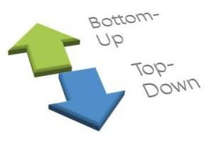 Priorisierung mit dem Top Down und Bottom Up Ansatz