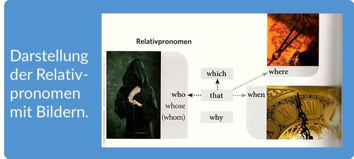 Beispiel für ein Diagramm mit Relativpronomen