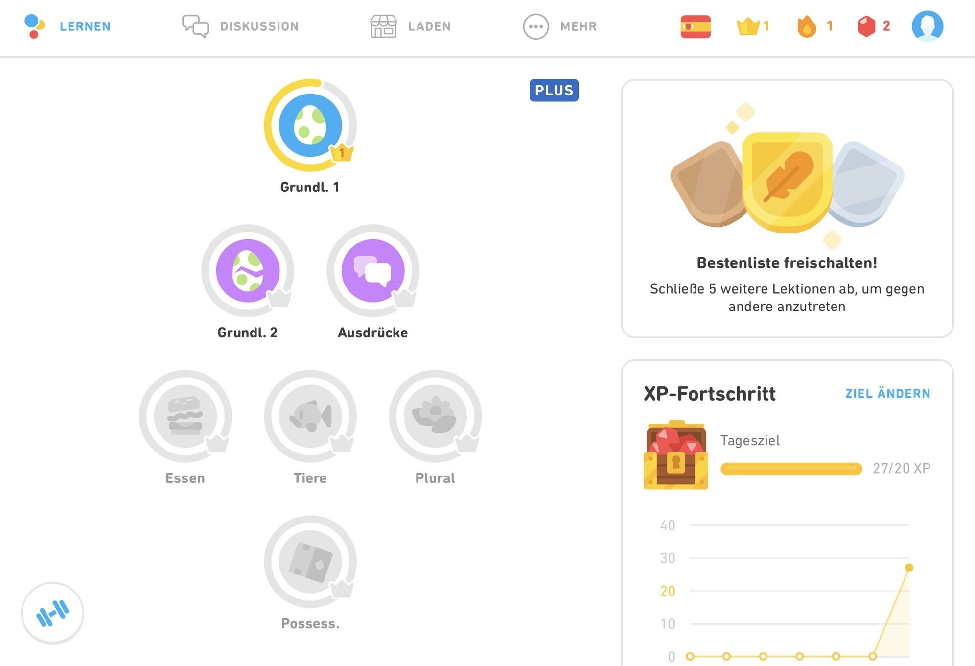 Duolingo Test
