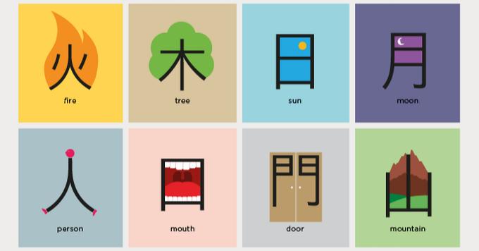 Zeichensprache lernen Beispielbilder